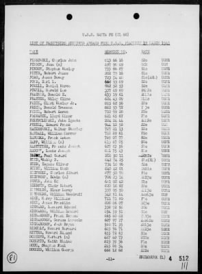 Rep of ops during carrier air strikes on Japan 3/18-19/45