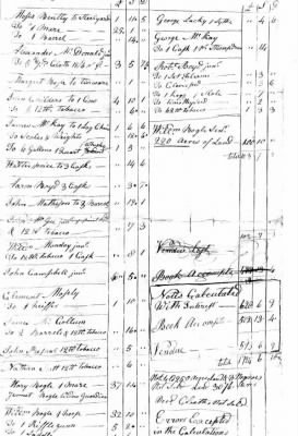 Robert Bogle Estate Record 1803 pg2.jpg - Fold3.com