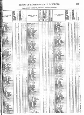 William Lackey 1790 Census.jpg