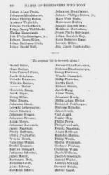 Names of Foreigners who took the Oath of Allegiance, 1727-1775. › Page 238 - Fold3.com