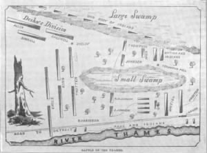 Battle of the Thames Battlefield Map
