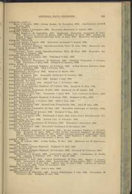 List of Officers of the Navy of the United States and of the Marine Corps from 1775 to 1900 › Page 431 - Fold3.com