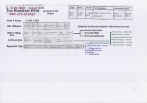 tree template ib 4-7-2014 fixed it a little with ssdi facts.jpg
