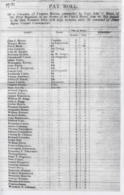 1812-Dortch, Newman-War of 1812 Roster-1 copy.jpg