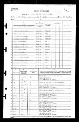 U.S. Navy muster rolls and associated reports of changes for U.S. Navy enlisted personnel.Pondera.Oct 1945.jpg