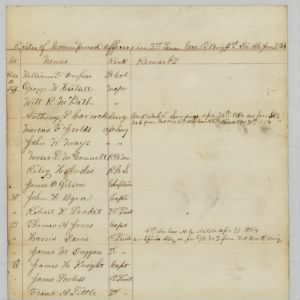 Frank A Little 1864 on Roster of Commissioned Union Officers in 2nd TN Cavalry.jpg