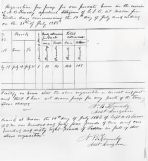 1863 Requisition for Fodder for Private Horse