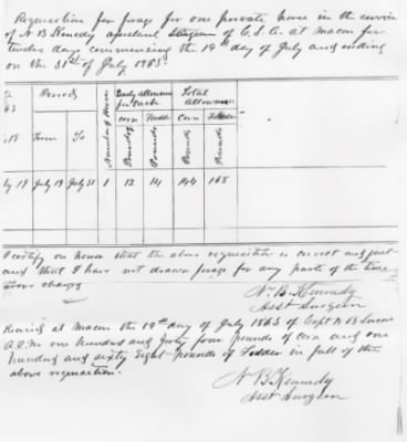 1863 Requisition for Fodder for Private Horse - Fold3.com